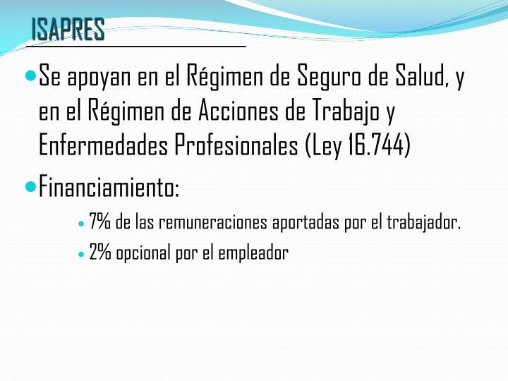 ISAPRES