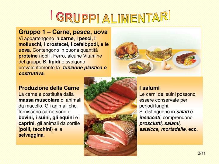 Produzione della Carne