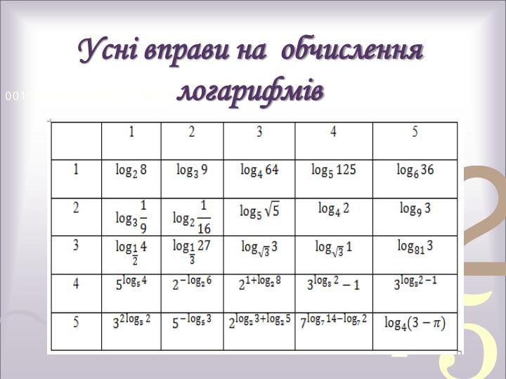 Усні вправи на  обчислення логарифмів