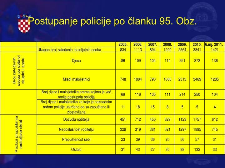 Postupanje policije po članku 95. Obz.
