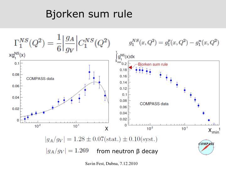 Bjorken sum rule