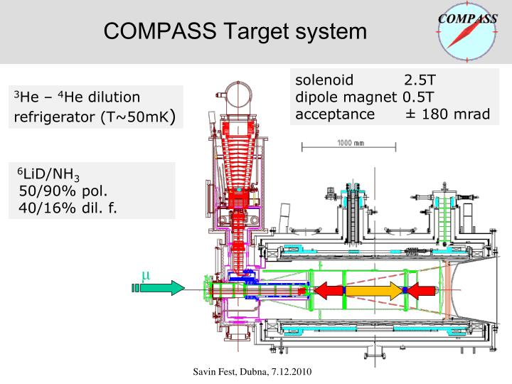 COMPASS Target system