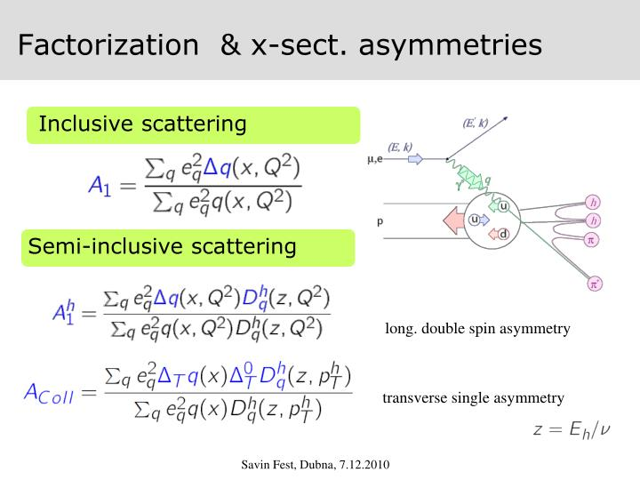 Factorization  & x-sect. asymmetries