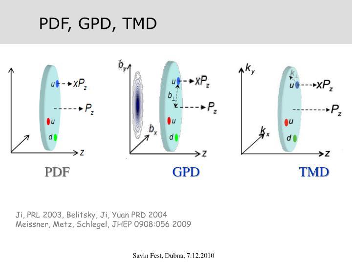 PDF, GPD, TMD