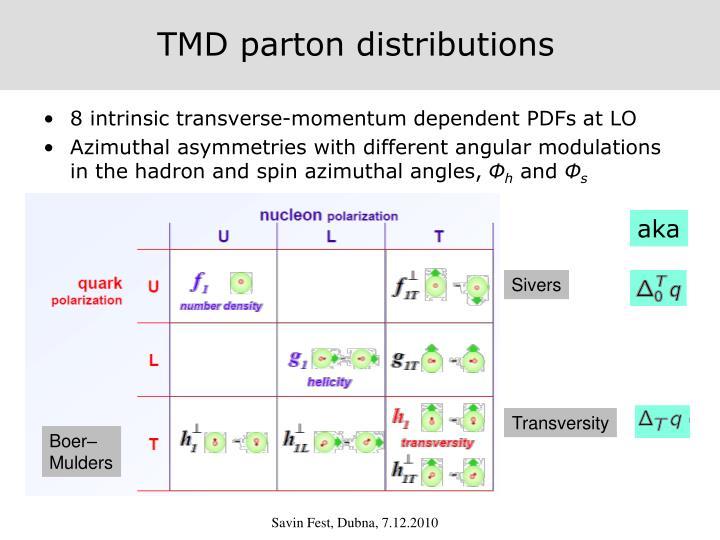 TMD parton distributions