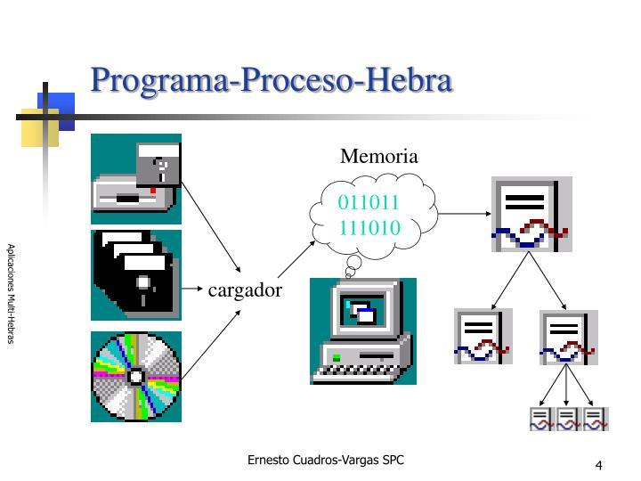 Programa-Proceso-Hebra