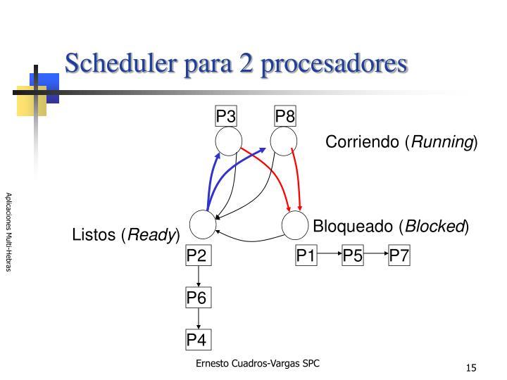 Scheduler para 2 procesadores