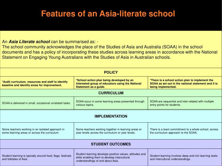 Features of an Asia-literate school