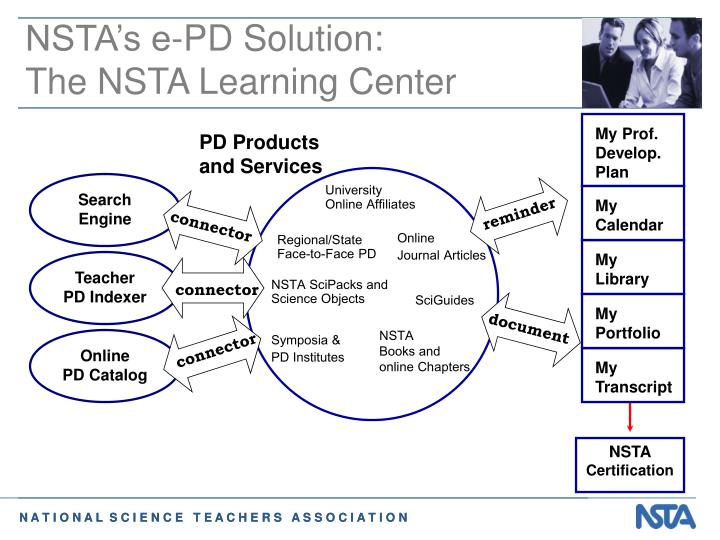 PD Products and Services