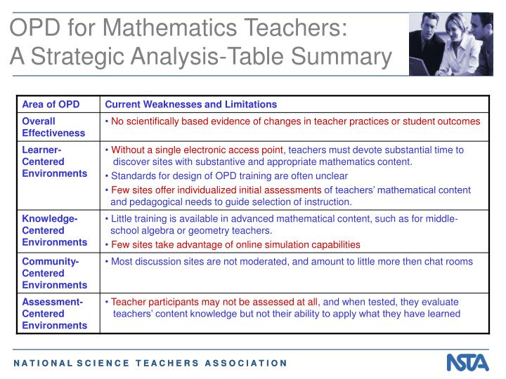 OPD for Mathematics Teachers: