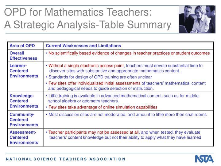 OPD for Mathematics Teachers: