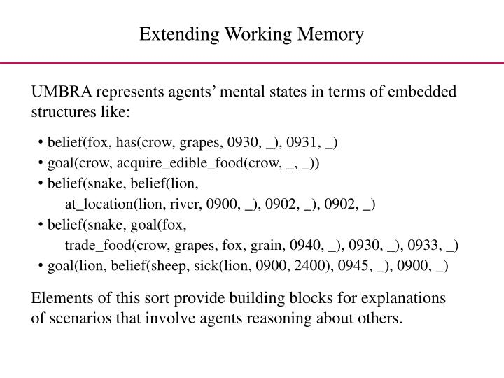 Extending Working Memory