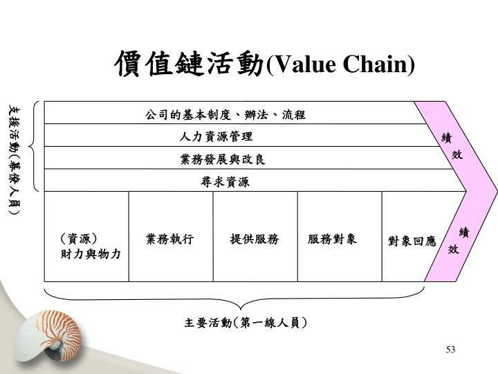 公司的基本制度、辦法、流程