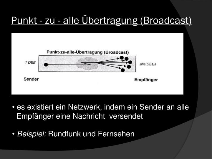 Punkt - zu - alle Übertragung (Broadcast)