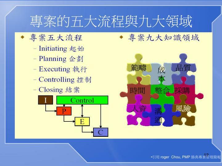 專案的五大流程與九大領域