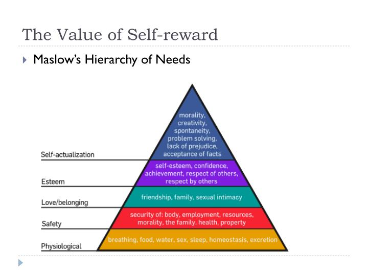 The Value of Self-reward