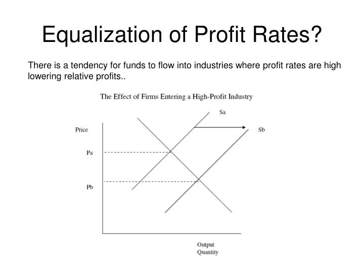Equalization of Profit Rates?