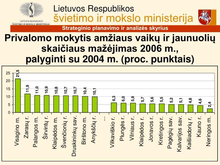 Privalomo mokytis amžiaus vaikų ir jaunuolių skaičiaus mažėjimas 2006 m.,