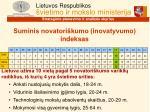 suminis novatori kumo inovatyvumo indeksas