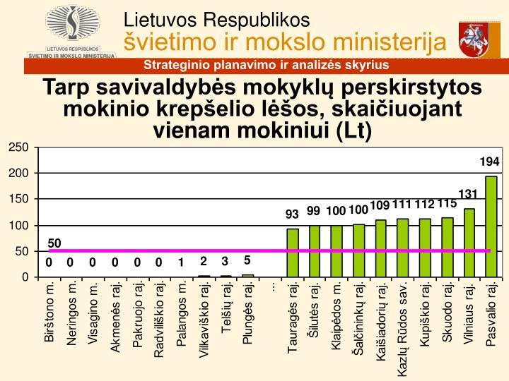 Tarp savivaldybės mokyklų perskirstytos mokinio krepšelio lėšos, skaičiuojant vienam mokiniui (Lt)