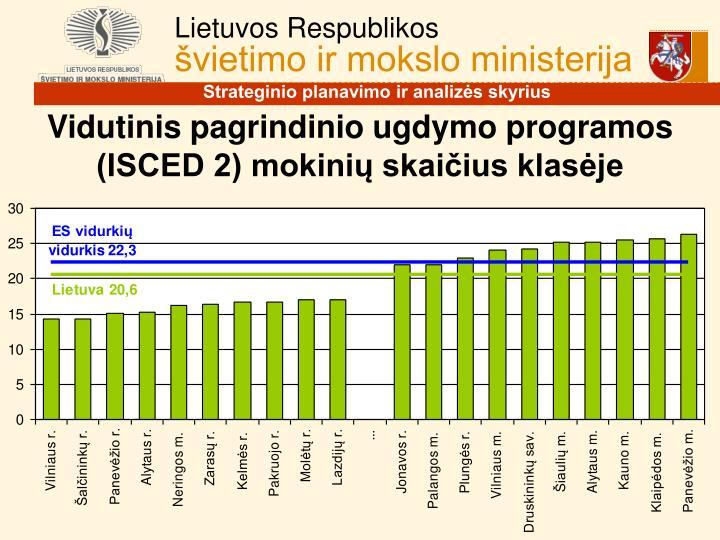 Vidutinis pagrindinio ugdymo programos (ISCED 2) mokinių skaičius klasėje