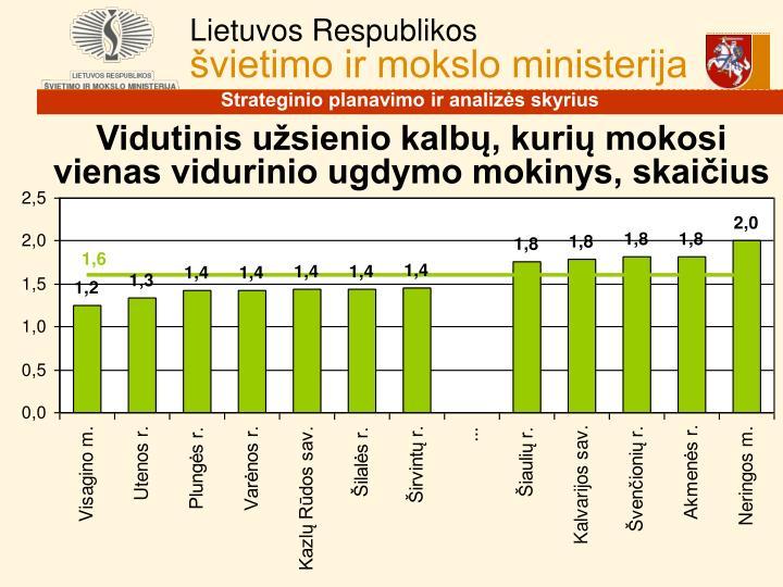 Vidutinis užsienio kalbų, kurių mokosi vienas vidurinio ugdymo mokinys, skaičius