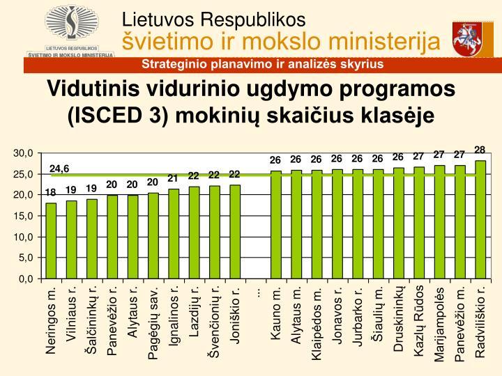 Vidutinis vidurinio ugdymo programos