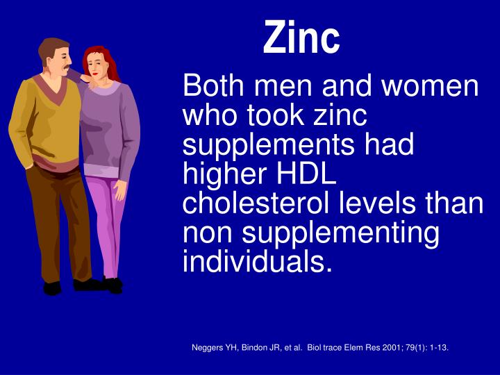 Both men and women who took zinc supplements had higher HDL cholesterol levels than non supplementing individuals.