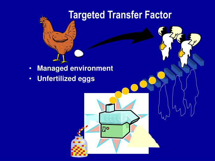 Targeted Transfer Factor