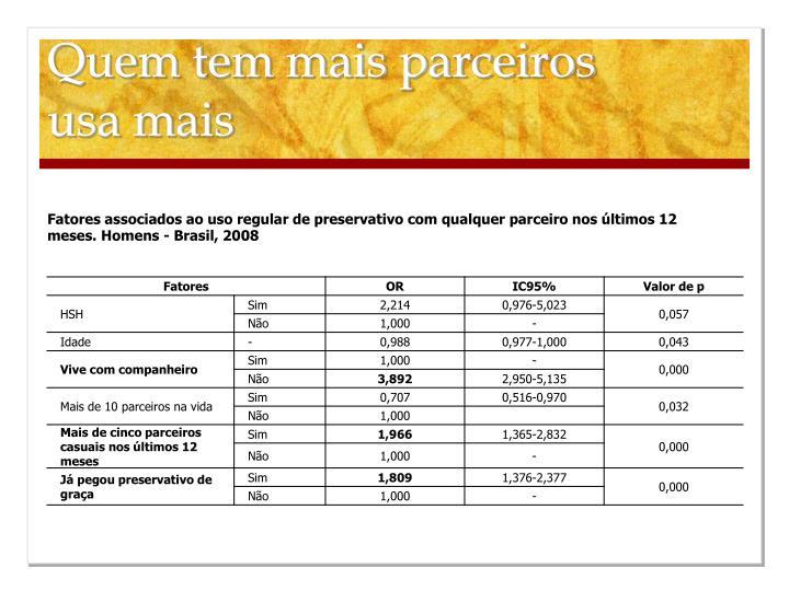 Fatores associados ao uso regular de preservativo com qualquer parceiro nos últimos 12 meses. Homens - Brasil, 2008