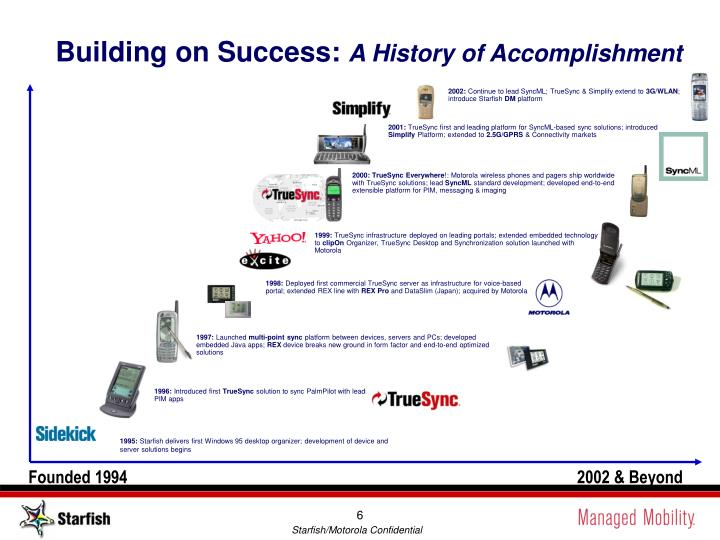 Building on Success: