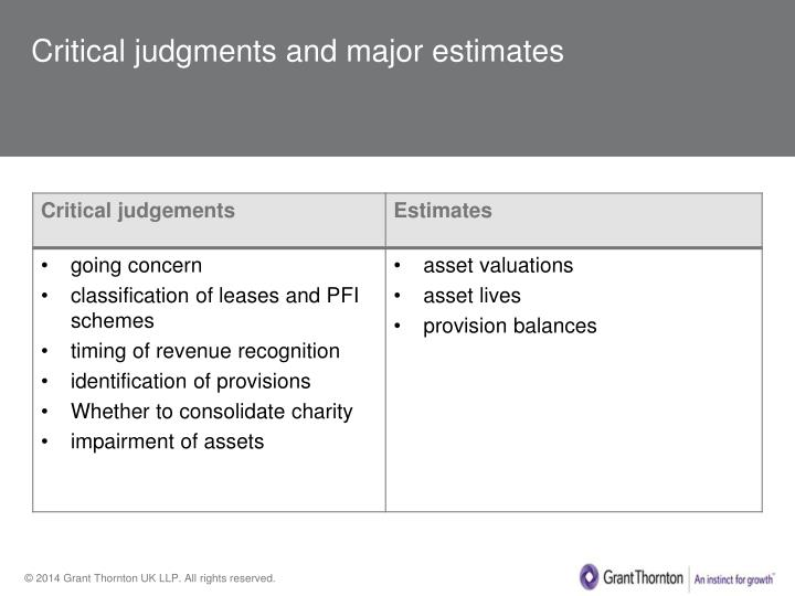 Critical judgments and major estimates