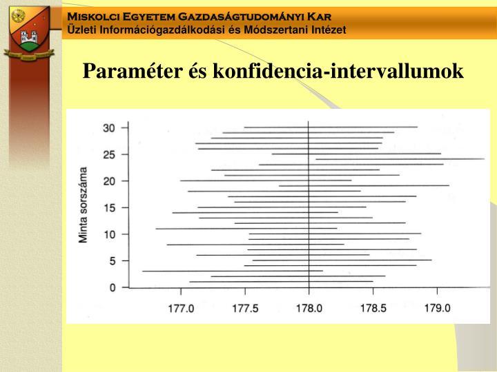 Paraméter és konfidencia-intervallumok