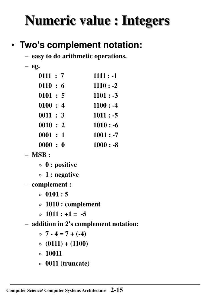 Numeric value : Integers