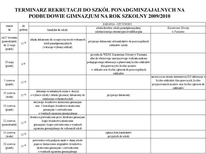 TERMINARZ REKRUTACJI DO SZKÓŁ PONADGMINZAJALNYCH NA PODBUDOWIE GIMNAZJUM NA ROK SZKOLNY 2009/2010