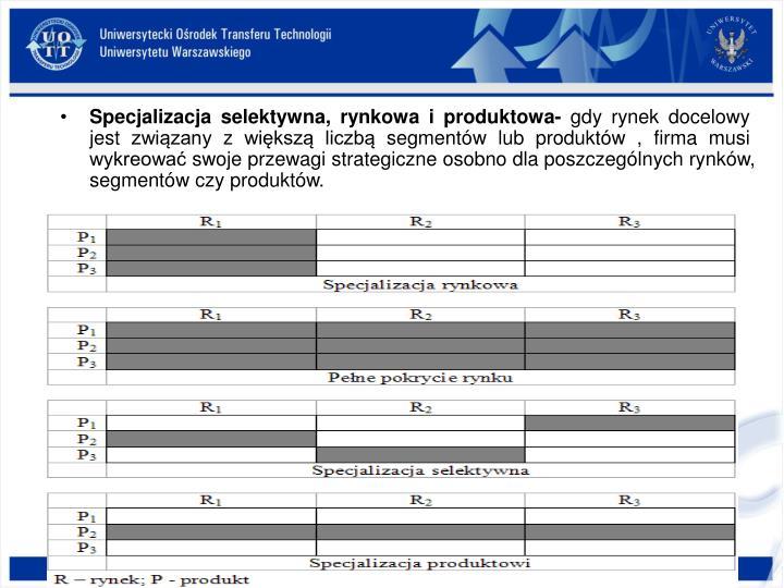 Specjalizacja selektywna, rynkowa i produktowa-