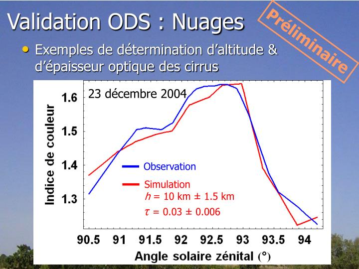 Validation ODS : Nuages
