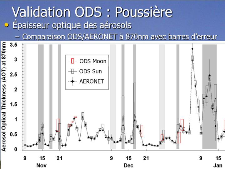 Validation ODS : Poussi