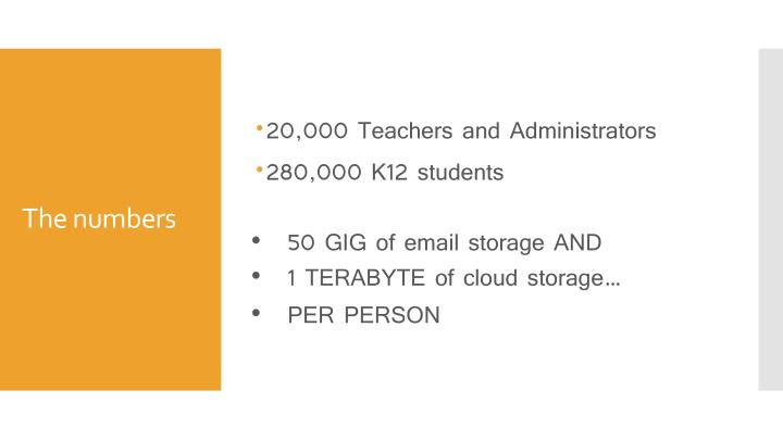 20,000 Teachers and Administrators
