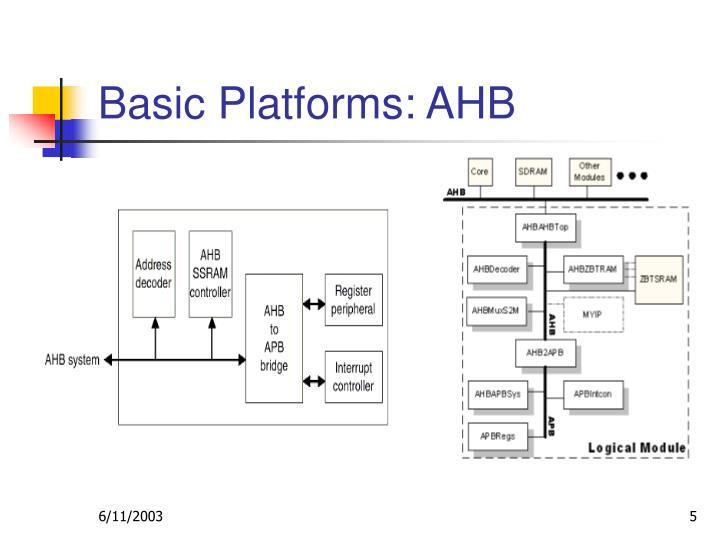 Basic Platforms: AHB