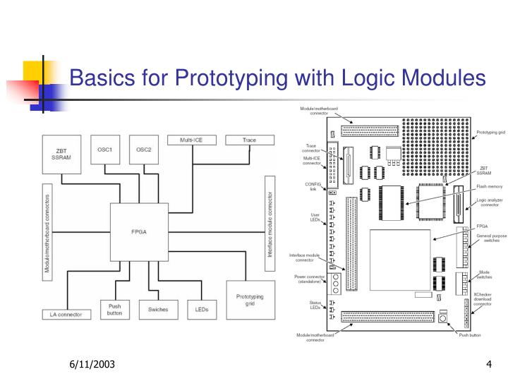 Basics for Prototyping with Logic Modules
