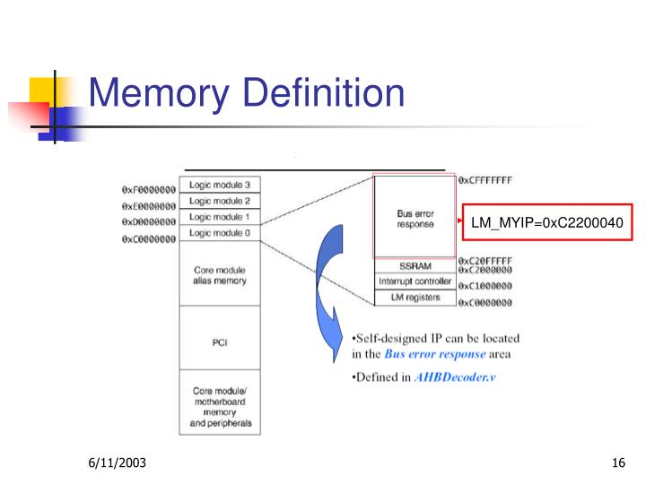 Memory Definition