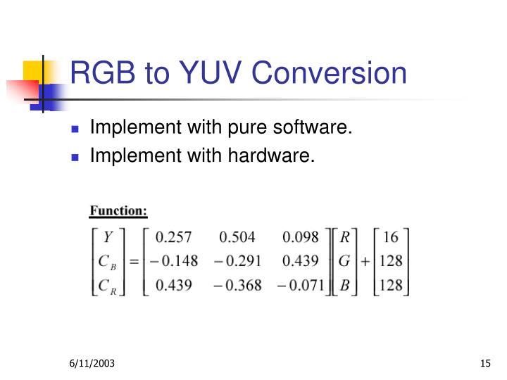 RGB to YUV Conversion