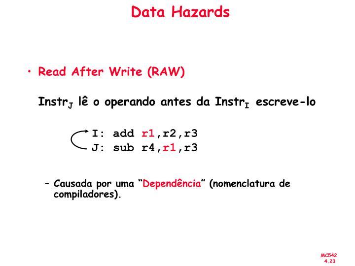 Data Hazards