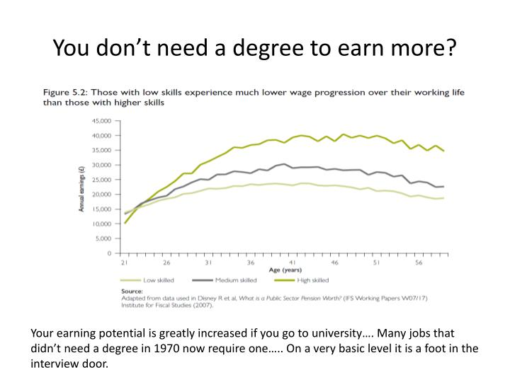 You don't need a degree to earn more?