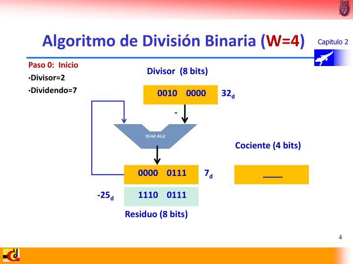 Algoritmo de División Binaria (