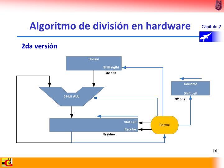 Algoritmo de división en hardware