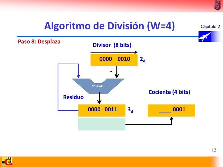 Algoritmo de División (W=4)