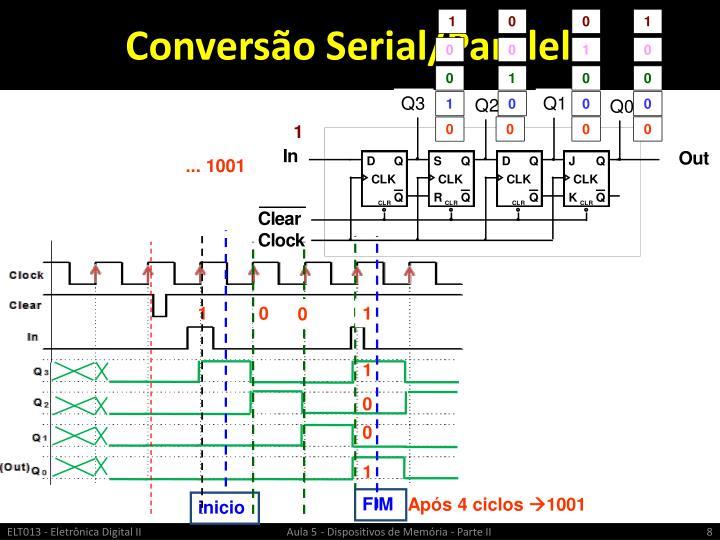 Conversão Serial/Paralelo