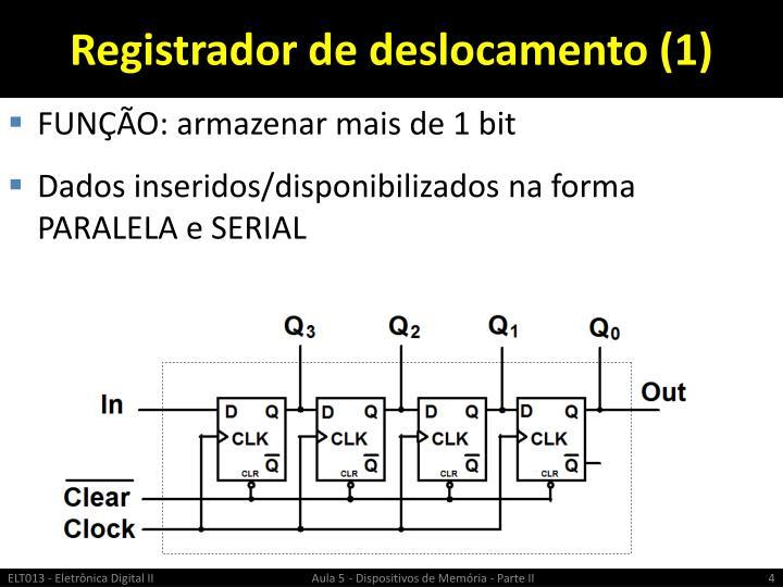 Registrador de deslocamento (1)